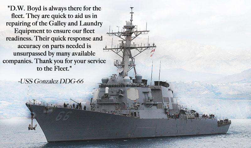 USSGonzalez_Boyd